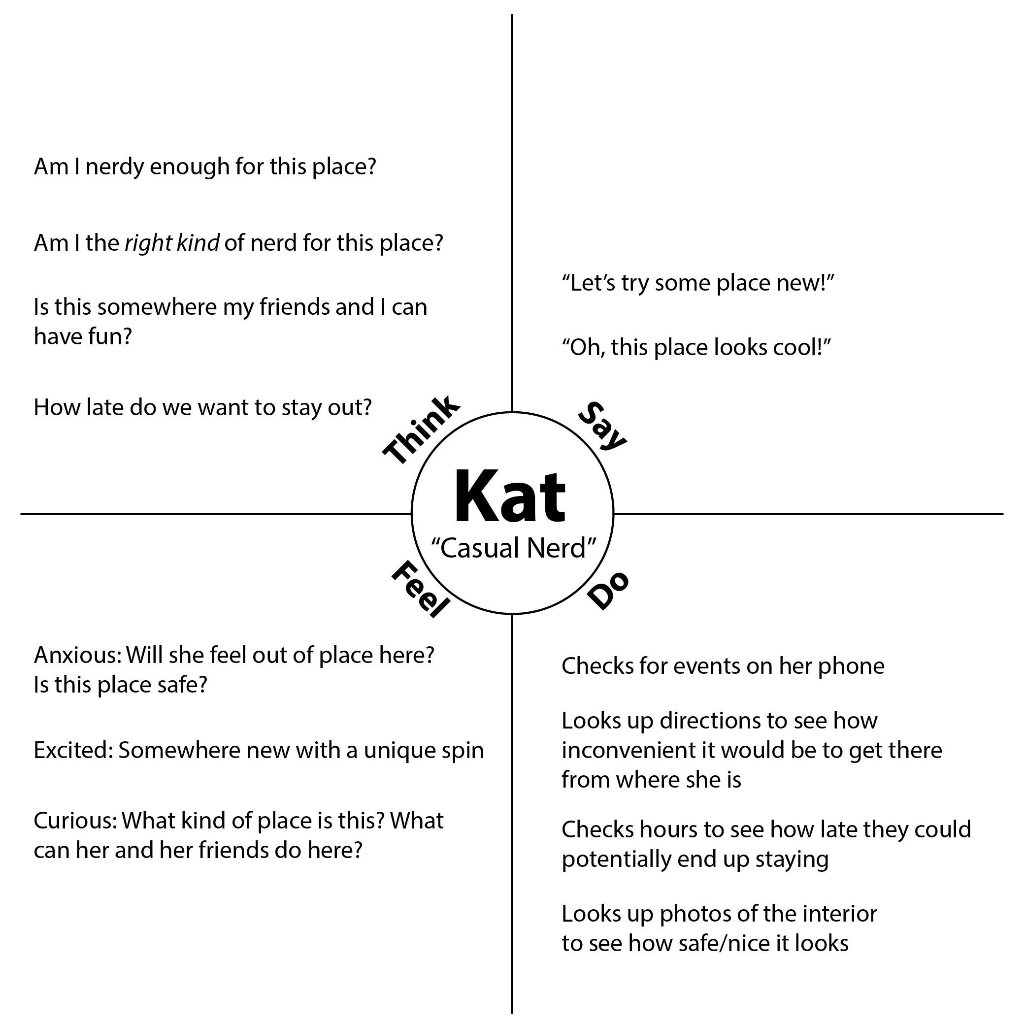 Kat Empathy Map